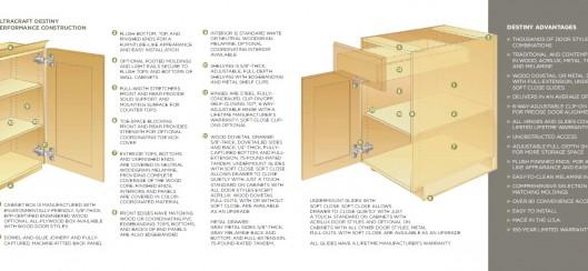 Ultracraft Destiny Performance Construction Brochure Cabinet Brand